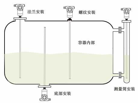 智能电容液位计-淮安华江自动化仪表有限公司