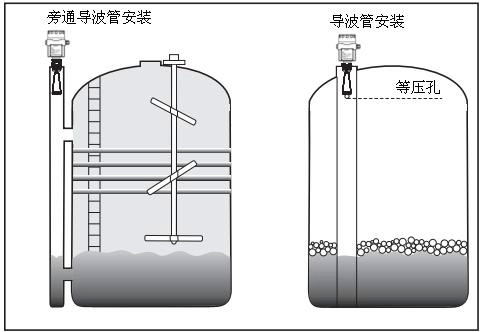 61f_g1液位计接线图