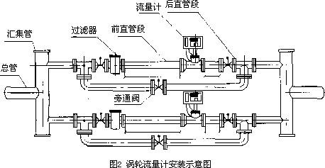 奥迪a4l空气流量计电路图